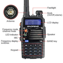 Rádio Dual Band Baofeng Uv-5ra 136-174/400-520 Mhz
