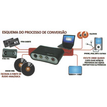 Conversor Digitalizador De Audio/video Vhs/dvd/dv P/ Pc/mac
