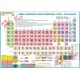 Mapa Tabela Periódica Dos Elementos Químicos - Escolar