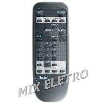 Controle Remoto P/ Tv Cce 1480, 1490, 2080, 2081, 14r,