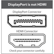 Displayport X Dvi Adaptador Conversor Digital Alta Definição