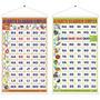 Kit 2 Painéis Infantis Alfabeto Silabário Simples 2999 Carlu