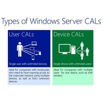 Licença 20 (cals) Por Usuário Rds - Windows Server 2012 / R2