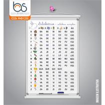 Banner Silabario Simples Complexas Tabuada Numerais 80x120