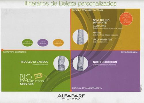 Alfaparf Midollo Di Bamboo Kit Shampoo & Máscara Reconstruto