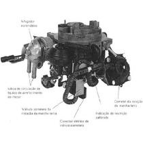 Manutenção De Carburadores E Injeção Eletrônica
