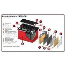 Bateria Estacionária Freedom Df1000 70ah No-break Alarme Som