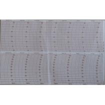 Gráfico Anêmograma - 100 Unidades Polimedição Nfe