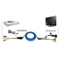 Extensor De Sinal Av Audio Video C/ Ext Controle Remoto Rede