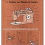 Manual De Instruções Maquina Costura Singer 280 Flexitronic