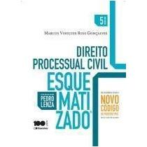 Direito Processual Civil Esquematizado-5ª Ed.2015pedro Lenza