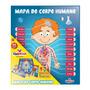 Mapa Do Corpo Humano, Aprenda Brincando, Pedagógico, Escolas