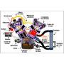 Curso Mecânica Elétrica E Injeção De Motos 5 Dvds Completo !