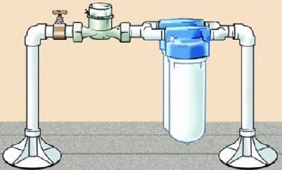A pot ncia do motor rotativo filtro de agua para casa for Filtro agua casa