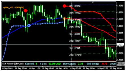 Forex signal 30 extreme 2012 free download