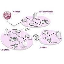 Como Montar Um Provedor De Acesso À Internet - Guia Completo