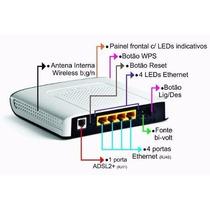 Modem Roteador Wireless Thomson Technicolor