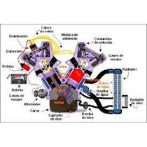 Esquema De Injeção Eletrônica Wvford Fic Eec-iv Efi