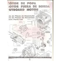 Manual De Peças Do Motor De Popa Haupt 7.5 Hp