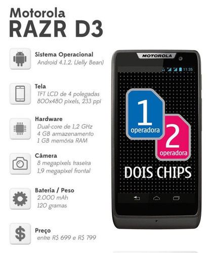 Motorola Razr D3 Xt920 3g Dual Chip 8mp Andróid 4.1- Vitrine