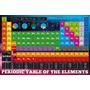 Tabela Periódica Poster - Elementos Maxi 61x 91.5cm
