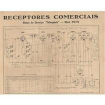 Esquemas De Radios Valvulados + De 1.800 (frete Grátis)