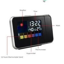 Relógio Projetor, Despertador, Calendário, Temperatura
