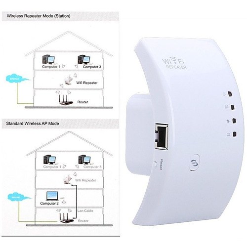 Repetidor Expansor De Sinal Wireless 2 Antenas 300mbps N