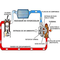 Kit De Intercooler Para Turbo Motor Ap Sem Ar Em Aluminio