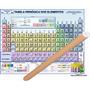 Mapa Tabela Periódica Elemento 118 Químico Atual Enrolado
