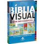 Biblia Sagrada   Estudo   Ntlh   Visual Com Infograficos