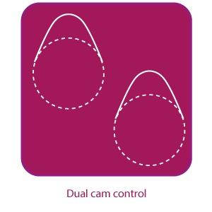 Habilitação da função Dual Ca...