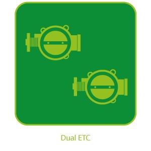 Habilitação da função Dual ET...