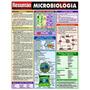 Resumão Microbiologia Barros, Fischer E Associados