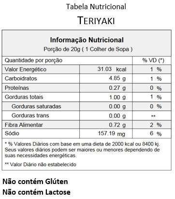 Shiitake Gourmet Premium Chimichurri + Teriyaki (2 Potes)